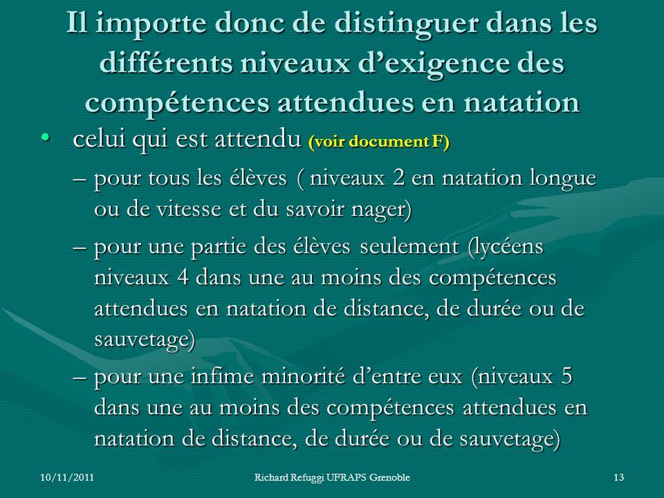 celui qui est attendu (voir document F) celui qui est attendu (voir document F) –pour tous les élèves ( niveaux 2 en natation longue ou de vitesse et