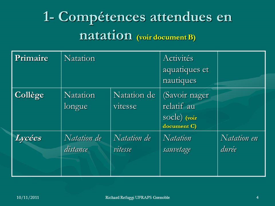 1- Compétences attendues en natation (voir document B) PrimaireNatation Activités aquatiques et nautiques Collège Natation longue Natation de vitesse