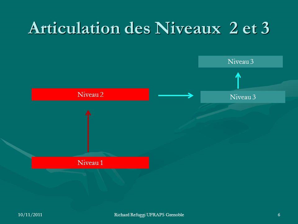 Articulation des Niveaux 2 et 3 Niveau 1 Niveau 2 Niveau 3 Richard Refuggi UFRAPS Grenoble610/11/2011