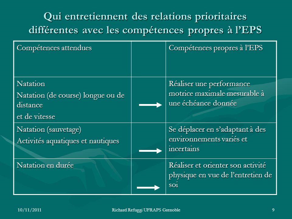 Qui entretiennent des relations prioritaires différentes avec les compétences propres à lEPS Compétences attendues Compétences propres à lEPS Natation