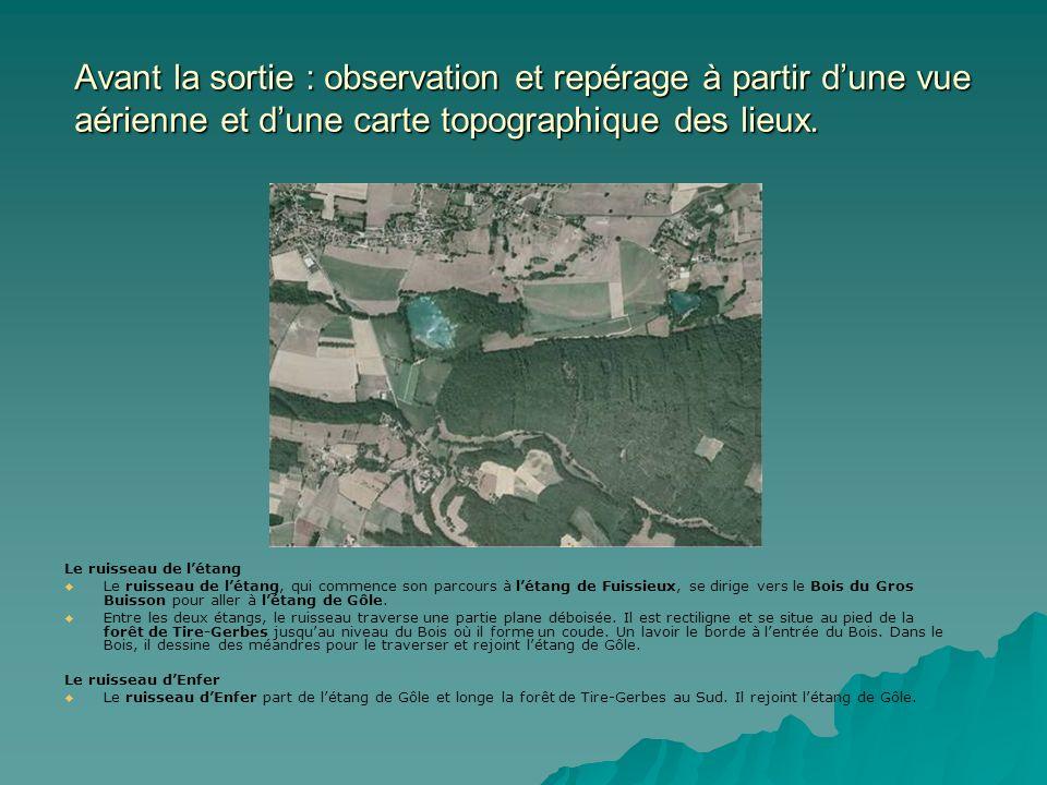 Avant la sortie : observation et repérage à partir dune vue aérienne et dune carte topographique des lieux. Le ruisseau de létang Le ruisseau de létan