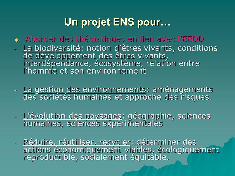 Un projet ENS pour… Apprendre à raisonner : partir de situations concrètes, observer, se questionner, voir les contradictions.