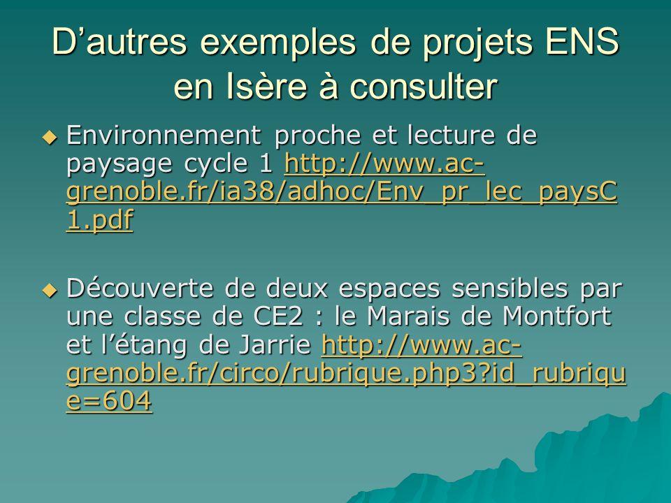 Dautres exemples de projets ENS en Isère à consulter Environnement proche et lecture de paysage cycle 1 http://www.ac- grenoble.fr/ia38/adhoc/Env_pr_l