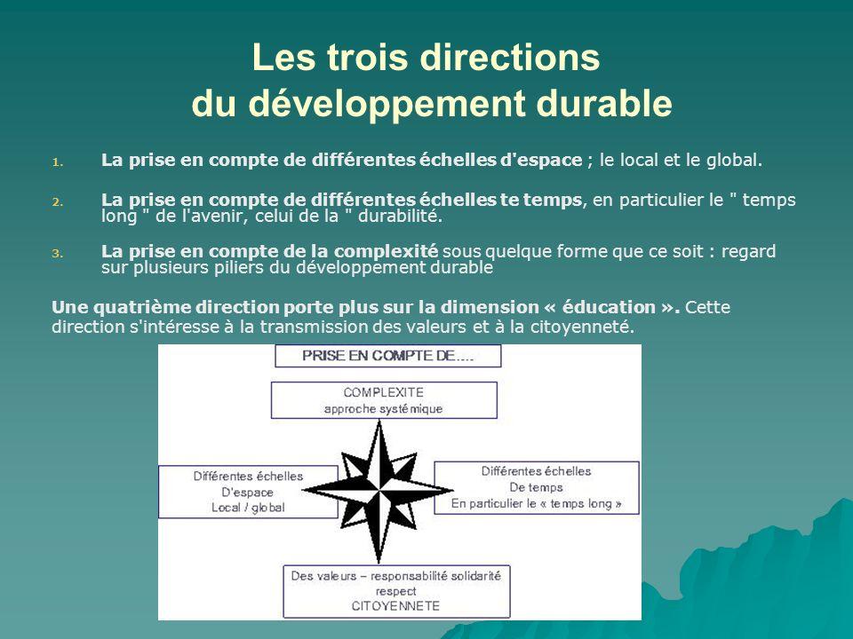 Les trois directions du développement durable 1. 1. La prise en compte de différentes échelles d'espace ; le local et le global. 2. 2. La prise en com