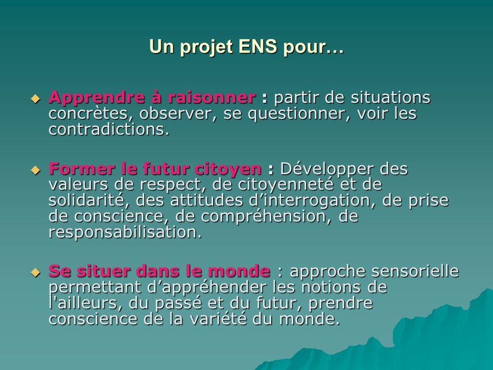 Un projet ENS pour… Apprendre à raisonner : partir de situations concrètes, observer, se questionner, voir les contradictions. Apprendre à raisonner :