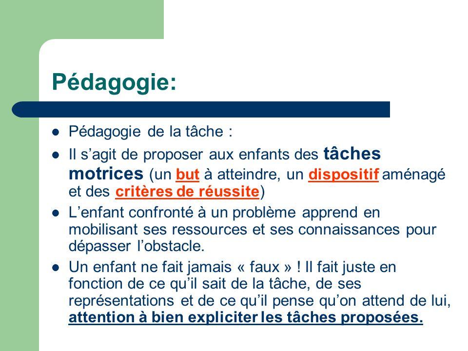 Pédagogie: Pédagogie de la tâche : Il sagit de proposer aux enfants des tâches motrices (un but à atteindre, un dispositif aménagé et des critères de