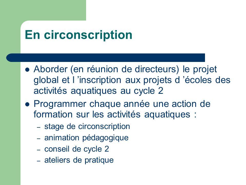 En circonscription Aborder (en réunion de directeurs) le projet global et l inscription aux projets d écoles des activités aquatiques au cycle 2 Progr