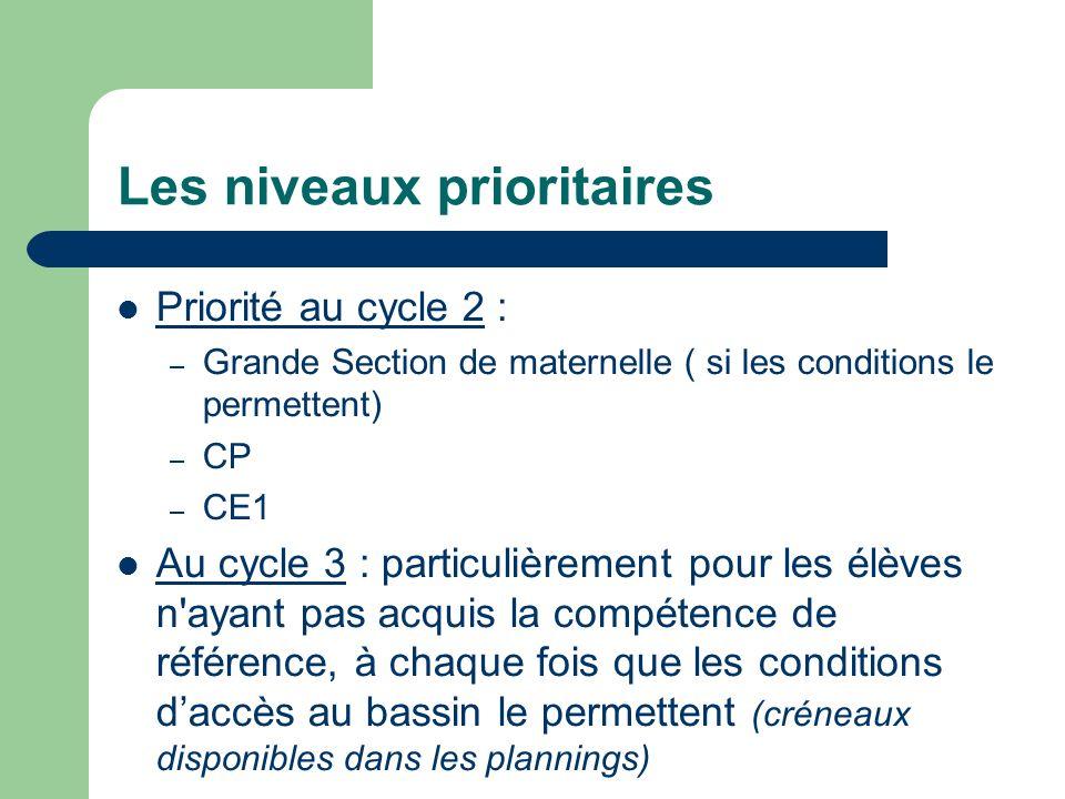 Les niveaux prioritaires Priorité au cycle 2 : – Grande Section de maternelle ( si les conditions le permettent) – CP – CE1 Au cycle 3 : particulièrem