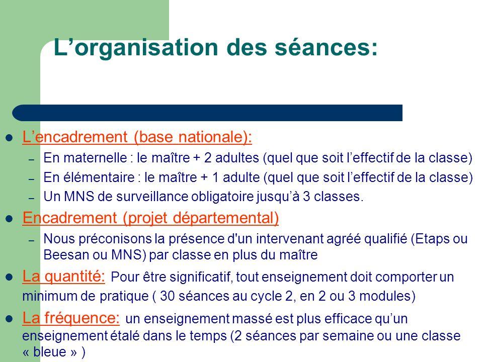 Lorganisation des séances: Lencadrement (base nationale): – En maternelle : le maître + 2 adultes (quel que soit leffectif de la classe) – En élémenta