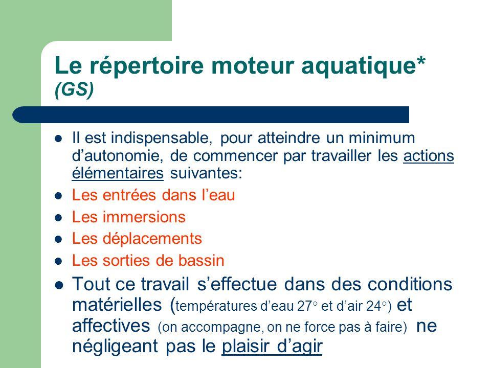 Le répertoire moteur aquatique* (GS) Il est indispensable, pour atteindre un minimum dautonomie, de commencer par travailler les actions élémentaires