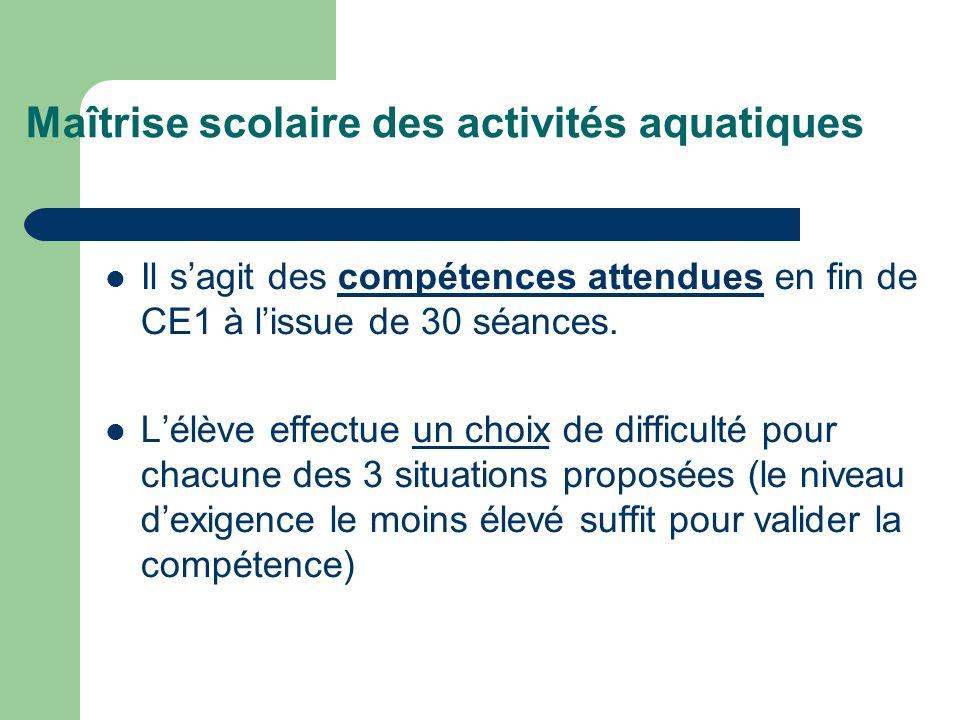 Maîtrise scolaire des activités aquatiques Il sagit des compétences attendues en fin de CE1 à lissue de 30 séances. Lélève effectue un choix de diffic