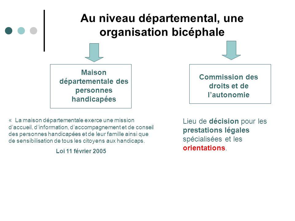 Au niveau départemental, une organisation bicéphale Maison départementale des personnes handicapées Commission des droits et de lautonomie Lieu de décision pour les prestations légales spécialisées et les orientations.