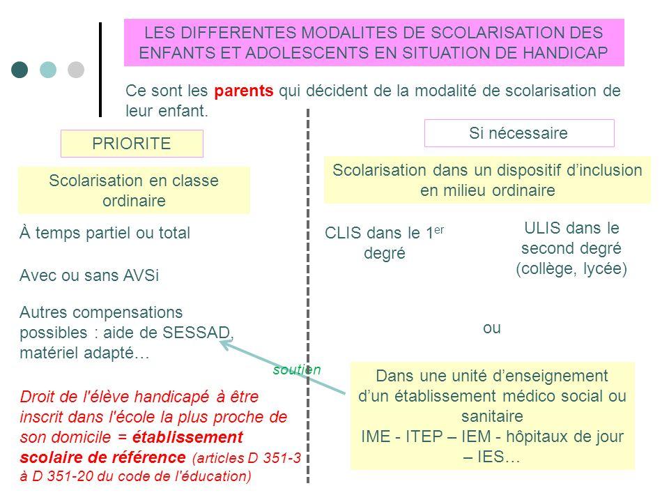 LES DIFFERENTES MODALITES DE SCOLARISATION DES ENFANTS ET ADOLESCENTS EN SITUATION DE HANDICAP Ce sont les parents qui décident de la modalité de scolarisation de leur enfant.