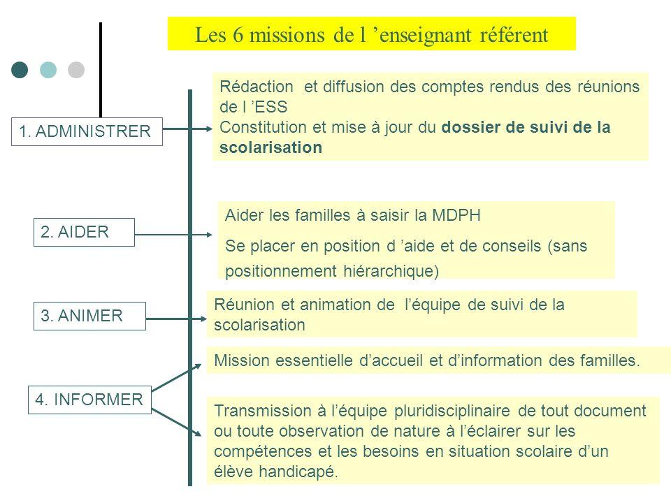 Les 6 missions de l enseignant référent 1.
