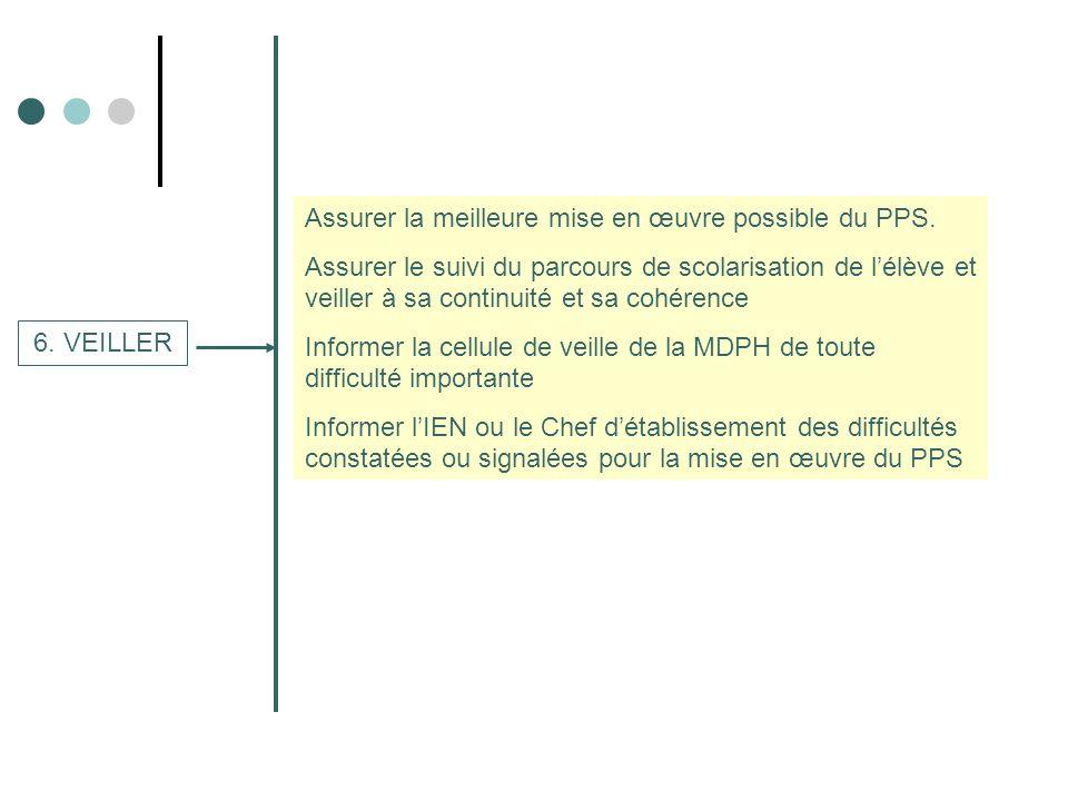 6.VEILLER Assurer la meilleure mise en œuvre possible du PPS.