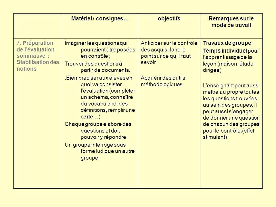 Matériel / consignes…objectifsRemarques sur le mode de travail 7. Préparation de lévaluation sommative : Stabilisation des notions Imaginer les questi