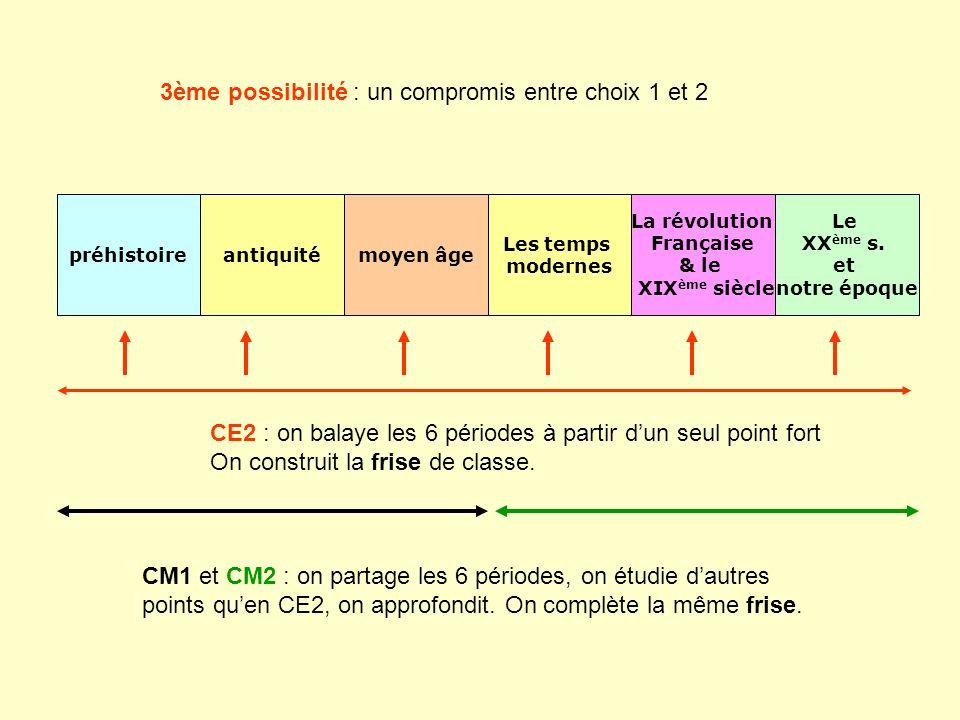 3ème possibilité : un compromis entre choix 1 et 2 CE2 : on balaye les 6 périodes à partir dun seul point fort On construit la frise de classe. CM1 et