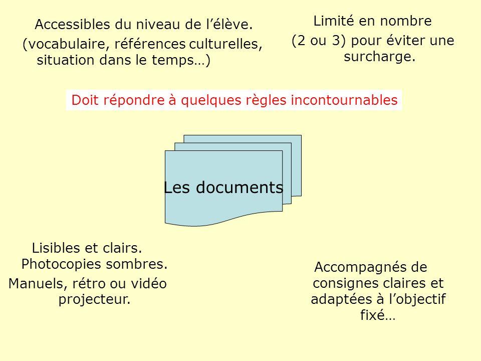 Accessibles du niveau de lélève. (vocabulaire, références culturelles, situation dans le temps…) Limité en nombre (2 ou 3) pour éviter une surcharge.