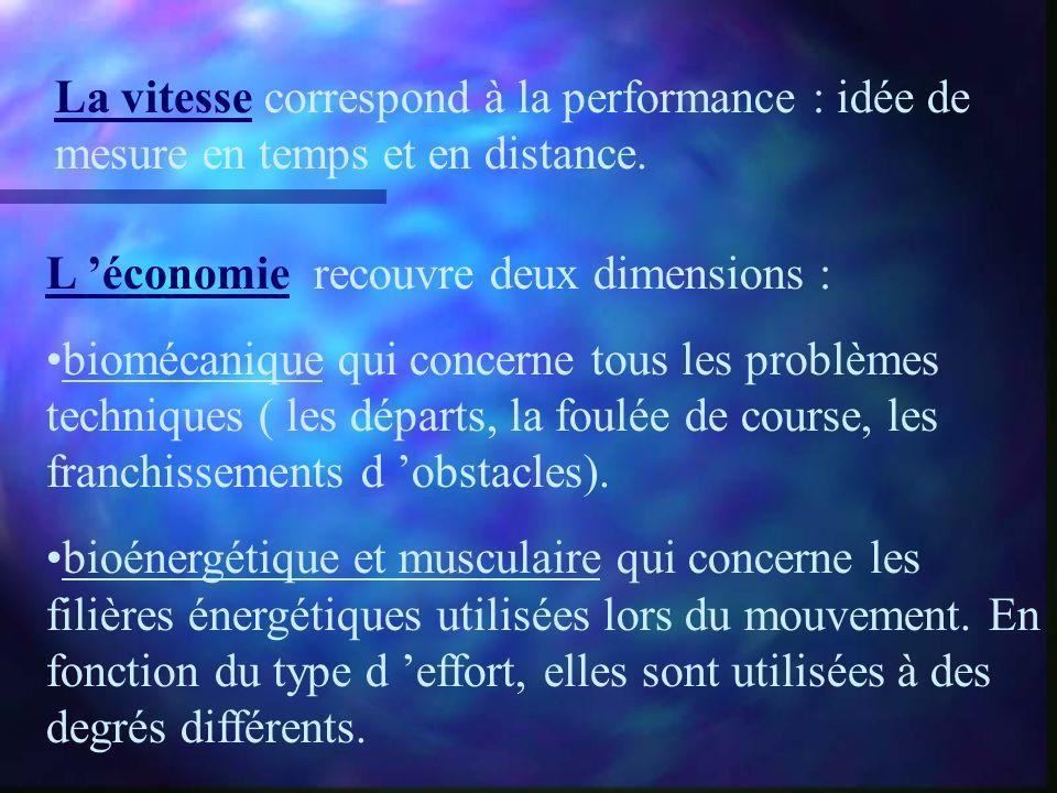 La vitesse correspond à la performance : idée de mesure en temps et en distance. L économie recouvre deux dimensions : biomécanique qui concerne tous