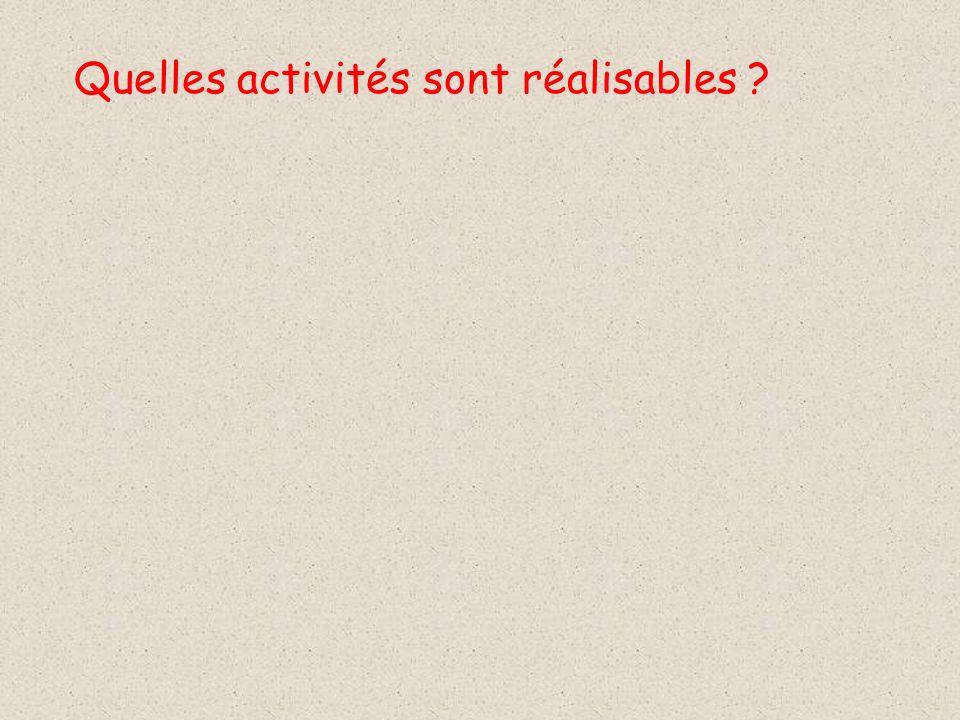 Quelles activités sont réalisables ?