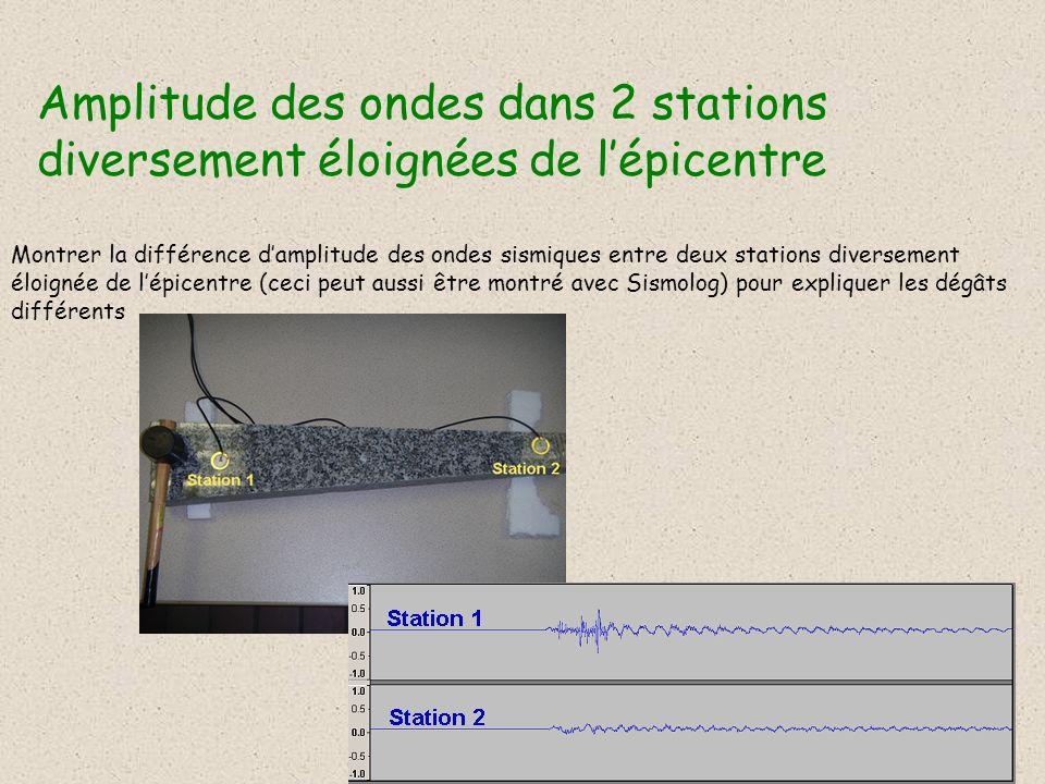 Montrer la différence damplitude des ondes sismiques entre deux stations diversement éloignée de lépicentre (ceci peut aussi être montré avec Sismolog) pour expliquer les dégâts différents Amplitude des ondes dans 2 stations diversement éloignées de lépicentre