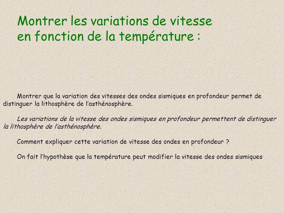 Montrer les variations de vitesse en fonction de la température : Montrer que la variation des vitesses des ondes sismiques en profondeur permet de distinguer la lithosphère de lasthénosphère.