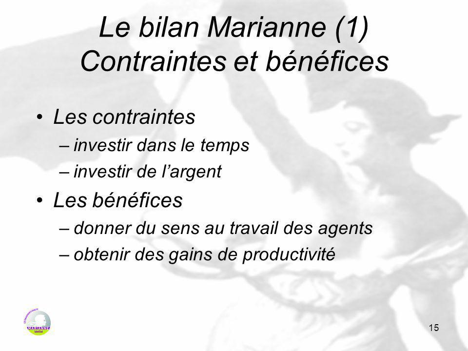 15 Le bilan Marianne (1) Contraintes et bénéfices Les contraintes –investir dans le temps –investir de largent Les bénéfices –donner du sens au travail des agents –obtenir des gains de productivité