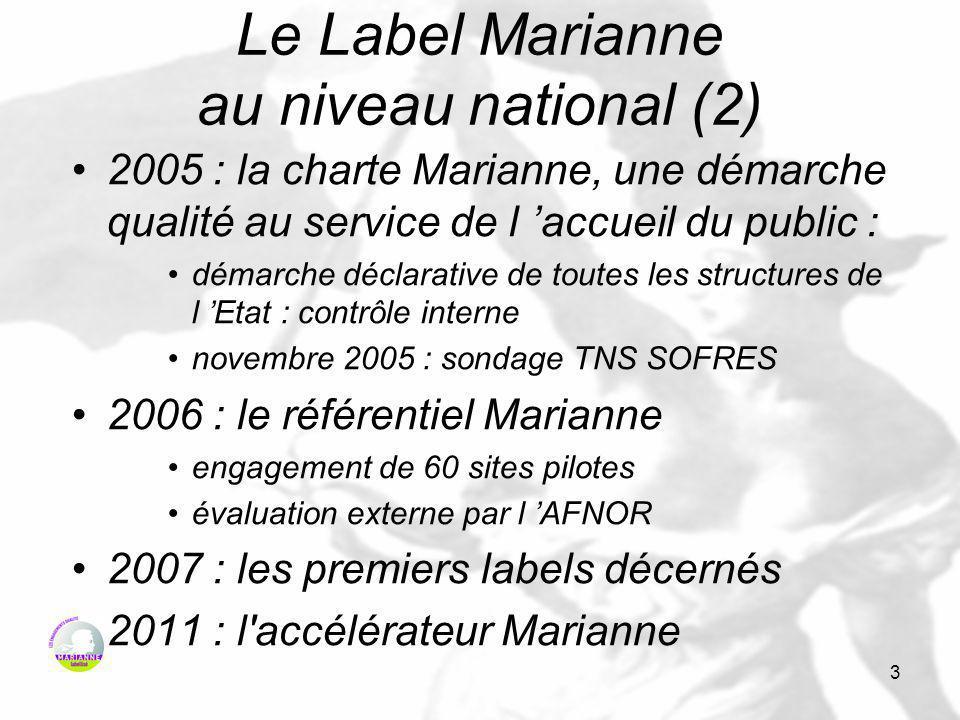14 Marianne : le suivi des courriers et courriels
