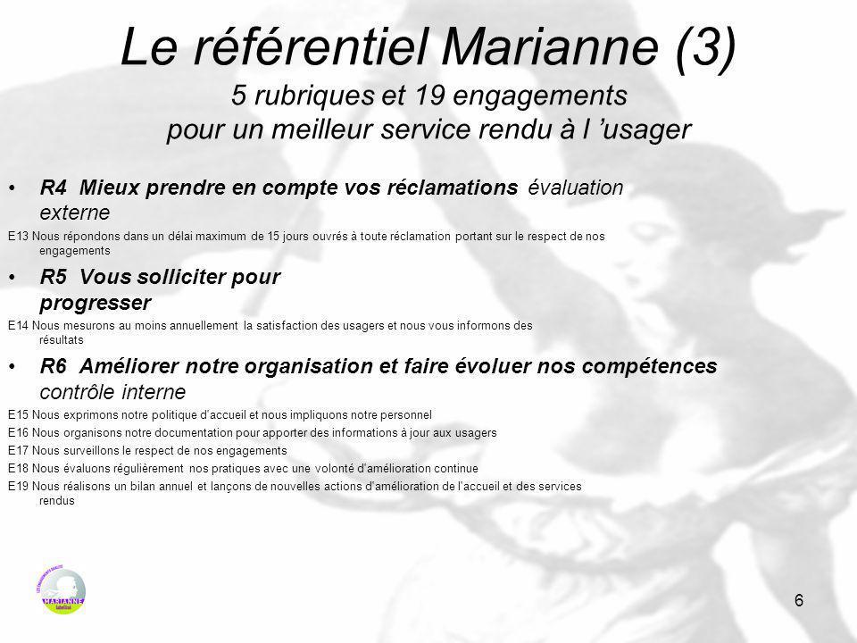 6 Le référentiel Marianne (3) 5 rubriques et 19 engagements pour un meilleur service rendu à l usager R4 Mieux prendre en compte vos réclamations évaluation externe E13 Nous répondons dans un délai maximum de 15 jours ouvrés à toute réclamation portant sur le respect de nos engagements R5 Vous solliciter pour progresser E14 Nous mesurons au moins annuellement la satisfaction des usagers et nous vous informons des résultats R6 Améliorer notre organisation et faire évoluer nos compétences contrôle interne E15 Nous exprimons notre politique d accueil et nous impliquons notre personnel E16 Nous organisons notre documentation pour apporter des informations à jour aux usagers E17 Nous surveillons le respect de nos engagements E18 Nous évaluons régulièrement nos pratiques avec une volonté d amélioration continue E19 Nous réalisons un bilan annuel et lançons de nouvelles actions d amélioration de l accueil et des services rendus
