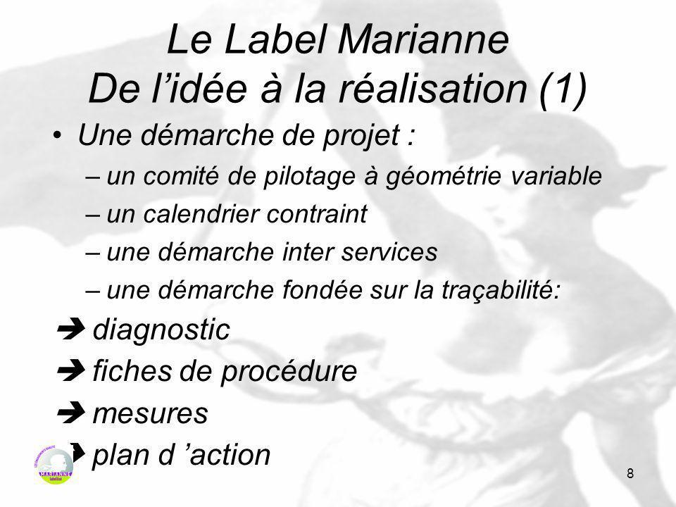 9 Le Label Marianne De lidée à la réalisation (2) une stratégie multi-canal @ référentiel Enjeux propres au site Q Inscrire la démarche Marianne dans une stratégie multi-canal
