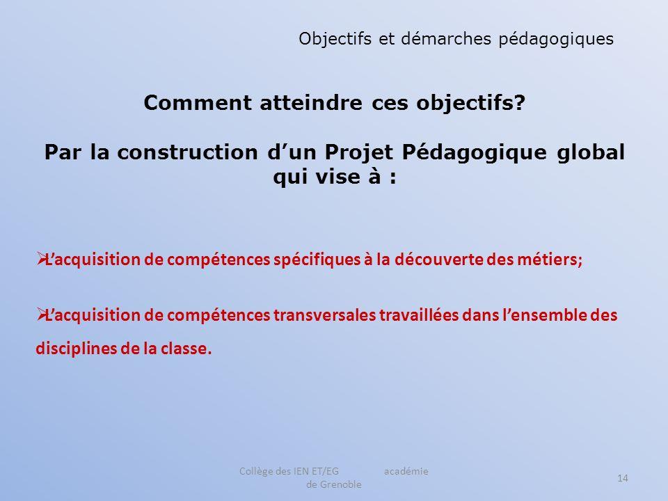 Collège des IEN ET/EG académie de Grenoble 14 Comment atteindre ces objectifs? Par la construction dun Projet Pédagogique global qui vise à : Lacquisi