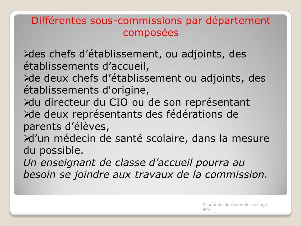 Différentes sous-commissions par département composées Académie de Grenoble college IEN des chefs détablissement, ou adjoints, des établissements dacc