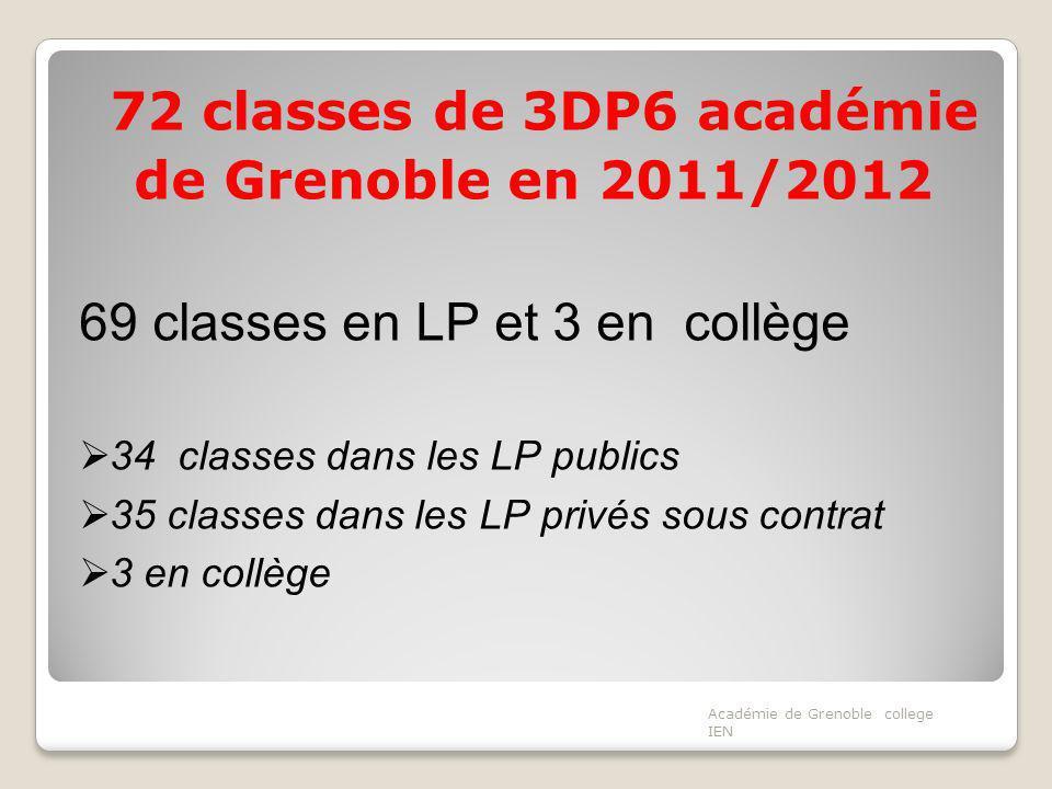 72 classes de 3DP6 académie de Grenoble en 2011/2012 69 classes en LP et 3 en collège 34 classes dans les LP publics 35 classes dans les LP privés sous contrat 3 en collège Académie de Grenoble college IEN