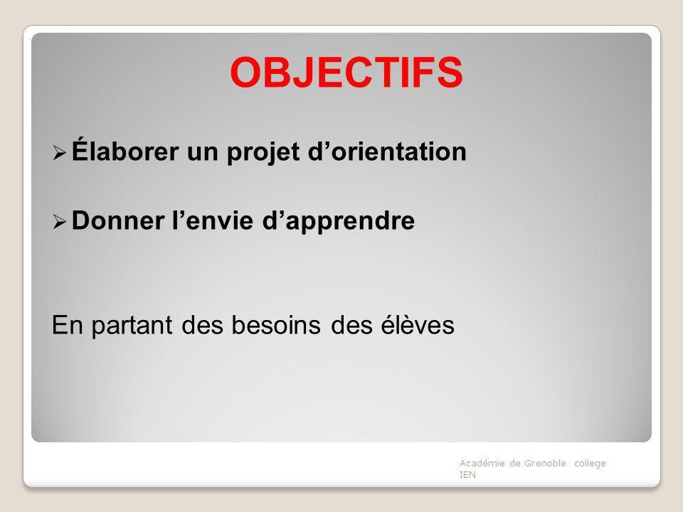 OBJECTIFS Élaborer un projet dorientation Donner lenvie dapprendre En partant des besoins des élèves Académie de Grenoble college IEN