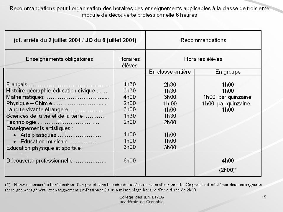 Collège des IEN ET/EG académie de Grenoble 15