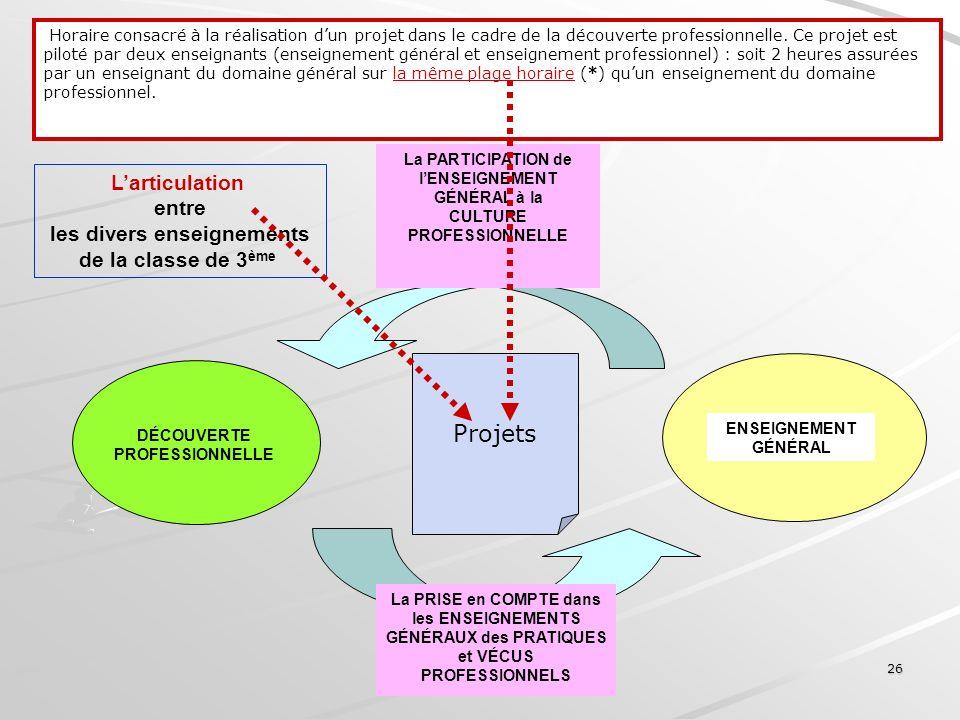 Collège des IEN ET/EG académie de Grenoble 26 La PARTICIPATION de lENSEIGNEMENT GÉNÉRAL à la CULTURE PROFESSIONNELLE La PRISE en COMPTE dans les ENSEI