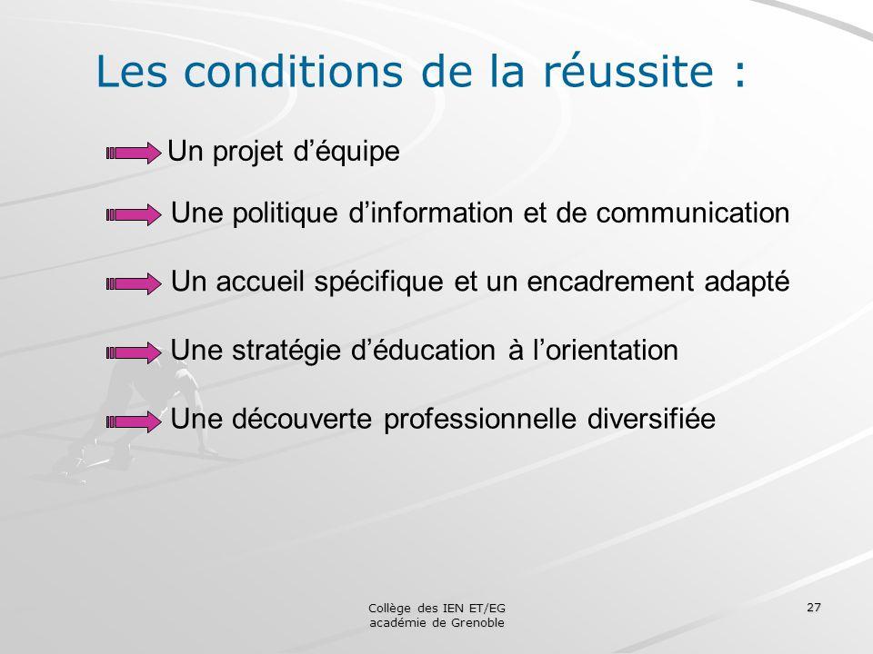 Collège des IEN ET/EG académie de Grenoble 27 Les conditions de la réussite : Une stratégie déducation à lorientation Une découverte professionnelle d