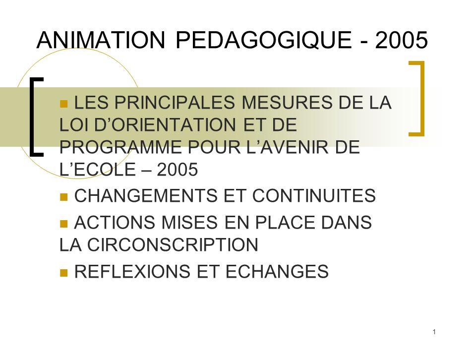 1 ANIMATION PEDAGOGIQUE - 2005 LES PRINCIPALES MESURES DE LA LOI DORIENTATION ET DE PROGRAMME POUR LAVENIR DE LECOLE – 2005 CHANGEMENTS ET CONTINUITES