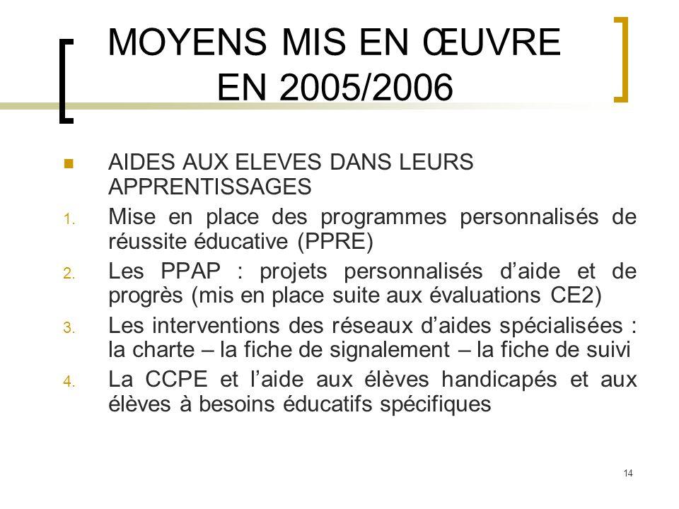 14 MOYENS MIS EN ŒUVRE EN 2005/2006 AIDES AUX ELEVES DANS LEURS APPRENTISSAGES 1. Mise en place des programmes personnalisés de réussite éducative (PP