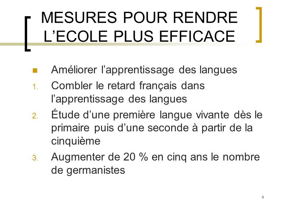 4 MESURES POUR RENDRE LECOLE PLUS EFFICACE Améliorer lapprentissage des langues 1. Combler le retard français dans lapprentissage des langues 2. Étude