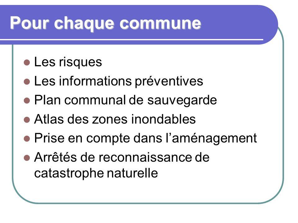 Pour chaque commune Les risques Les informations préventives Plan communal de sauvegarde Atlas des zones inondables Prise en compte dans laménagement