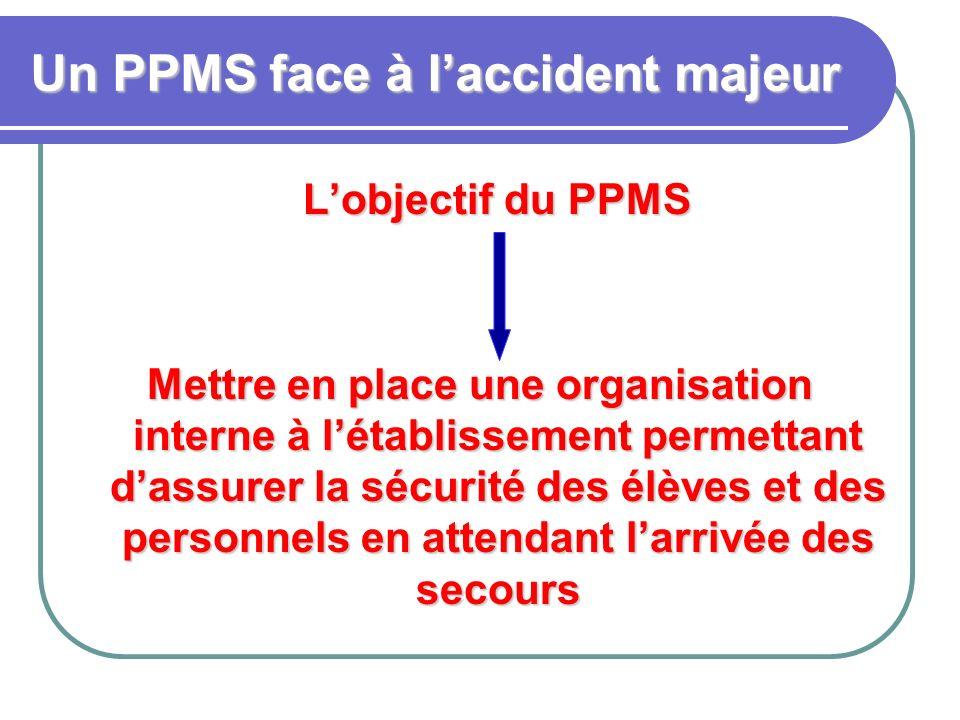 Un PPMS face à laccident majeur Lobjectif du PPMS Mettre en place une organisation interne à létablissement permettant dassurer la sécurité des élèves