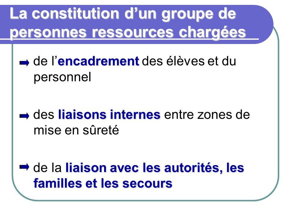 La constitution dun groupe de personnes ressources chargées encadrement de lencadrement des élèves et du personnel liaisons internes des liaisons inte