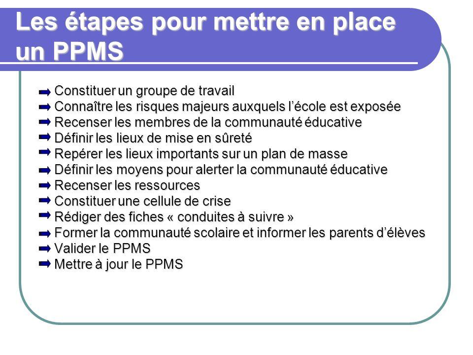Les étapes pour mettre en place un PPMS Constituer un groupe de travail Connaître les risques majeurs auxquels lécole est exposée Recenser les membres