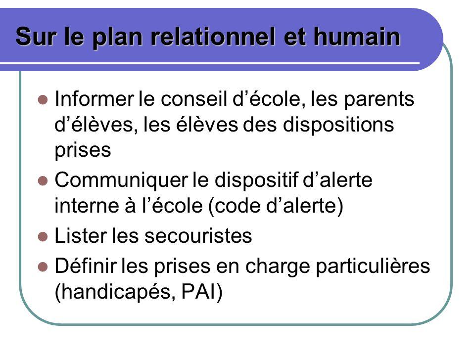 Sur le plan relationnel et humain Informer le conseil décole, les parents délèves, les élèves des dispositions prises Communiquer le dispositif dalert