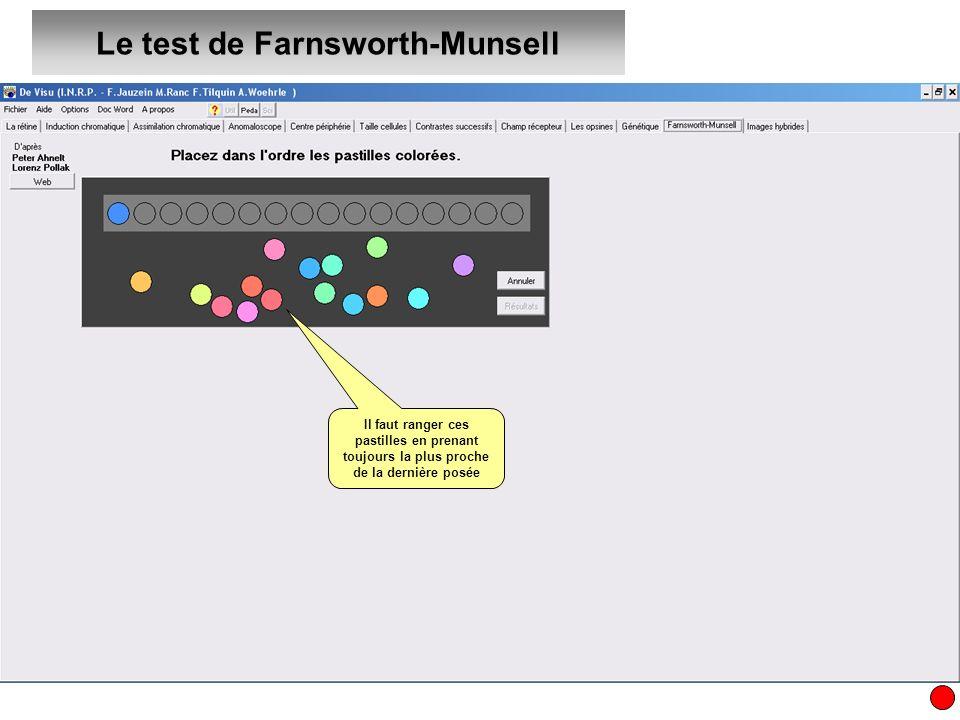 Le test de Farnsworth-Munsell Il faut ranger ces pastilles en prenant toujours la plus proche de la dernière posée