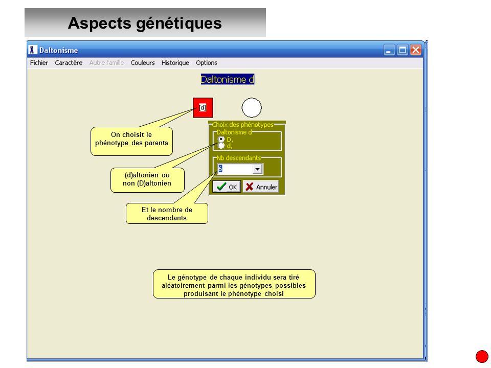Aspects génétiques Le génotype de chaque individu sera tiré aléatoirement parmi les génotypes possibles produisant le phénotype choisi On choisit le p