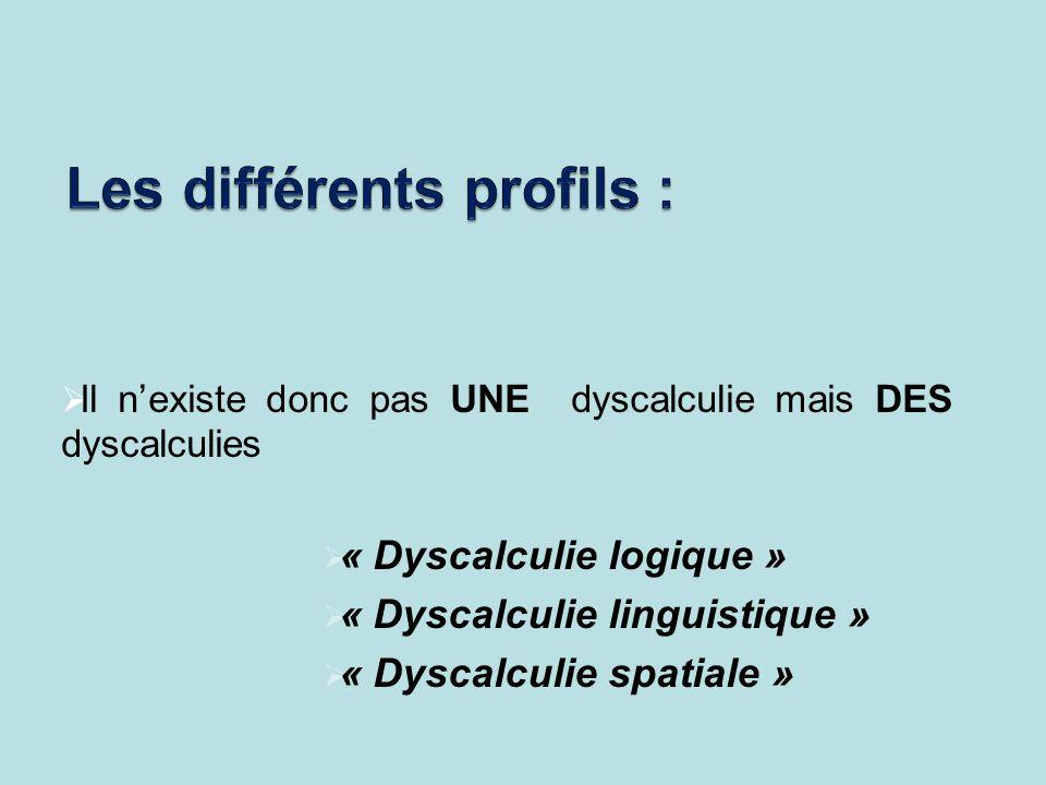 Il nexiste donc pas UNE dyscalculie mais DES dyscalculies « Dyscalculie logique » « Dyscalculie linguistique » « Dyscalculie spatiale »