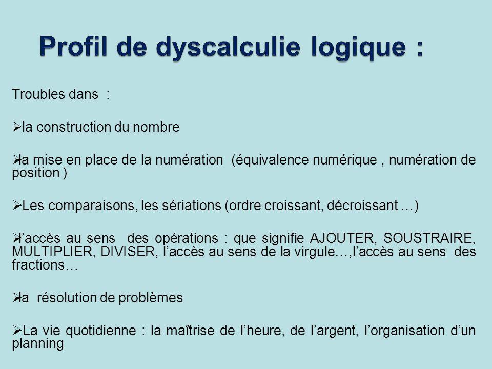 Troubles dans : la construction du nombre la mise en place de la numération (équivalence numérique, numération de position ) Les comparaisons, les sér