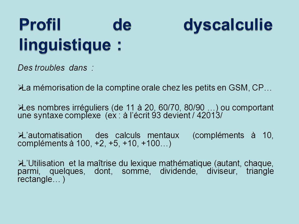 Des troubles dans : La mémorisation de la comptine orale chez les petits en GSM, CP… Les nombres irréguliers (de 11 à 20, 60/70, 80/90 …) ou comportan